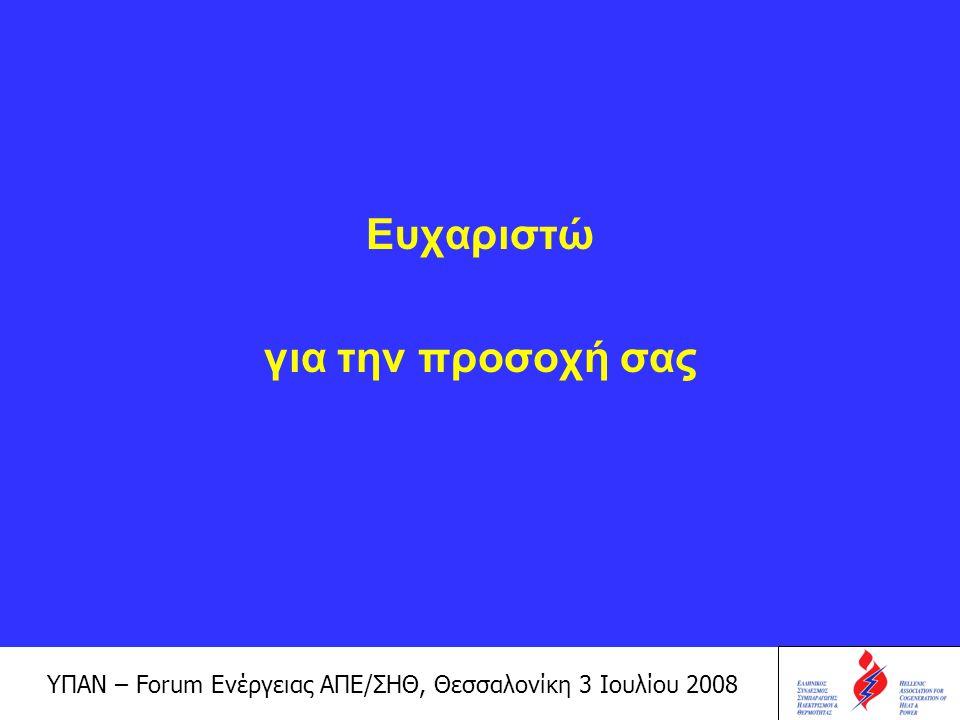ΥΠΑΝ – Forum Ενέργειας ΑΠΕ/ΣΗΘ, Θεσσαλονίκη 3 Ιουλίου 2008 Ευχαριστώ για την προσοχή σας