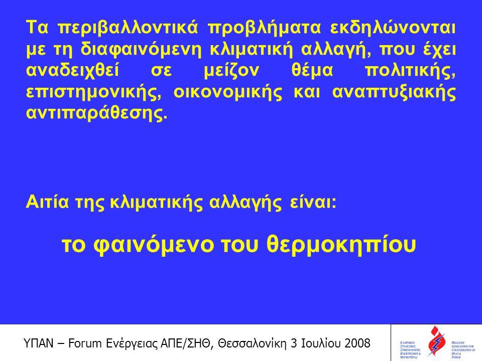 ΥΠΑΝ – Forum Ενέργειας ΑΠΕ/ΣΗΘ, Θεσσαλονίκη 3 Ιουλίου 2008