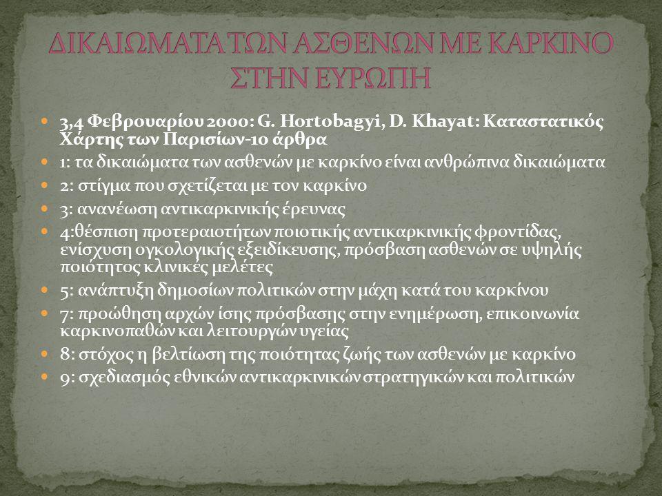 3,4 Φεβρουαρίου 2000: G. Hortobagyi, D. Khayat: Καταστατικός Χάρτης των Παρισίων-10 άρθρα 1: τα δικαιώματα των ασθενών με καρκίνο είναι ανθρώπινα δικα