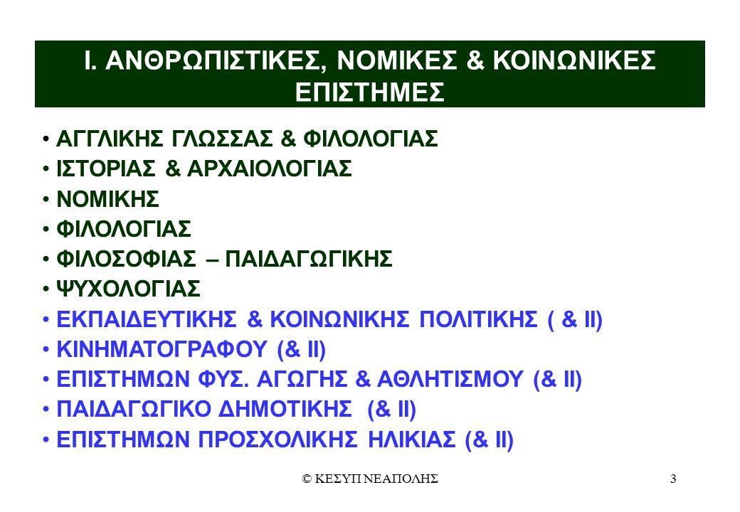 © ΚΕΣΥΠ ΝΕΑΠΟΛΗΣ24