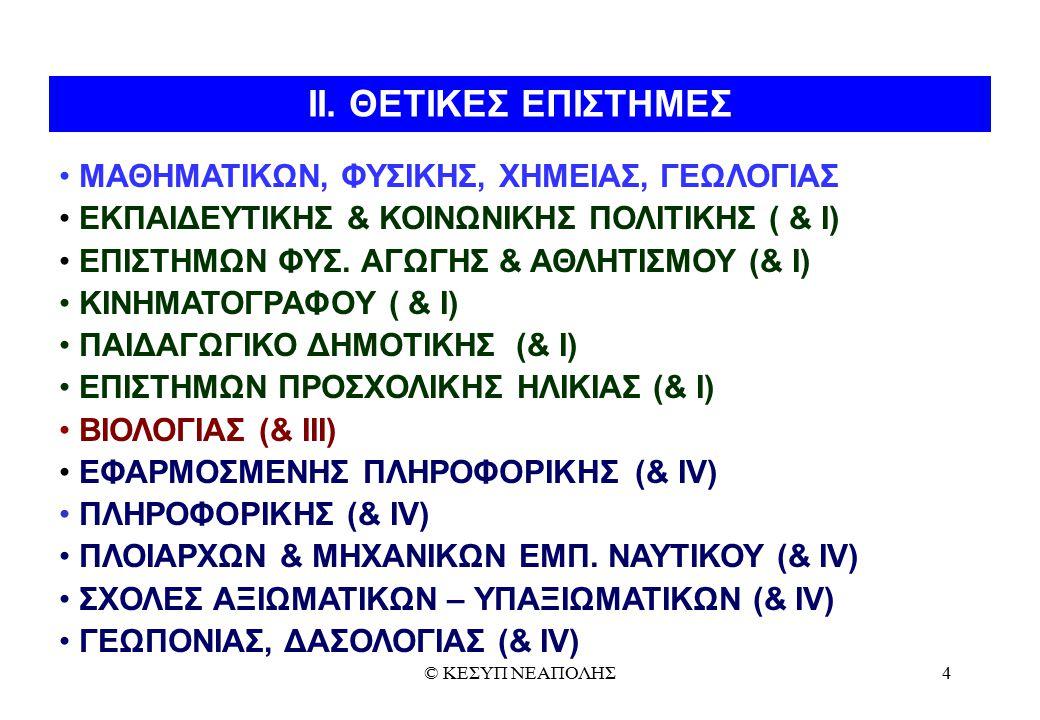 © ΚΕΣΥΠ ΝΕΑΠΟΛΗΣ25