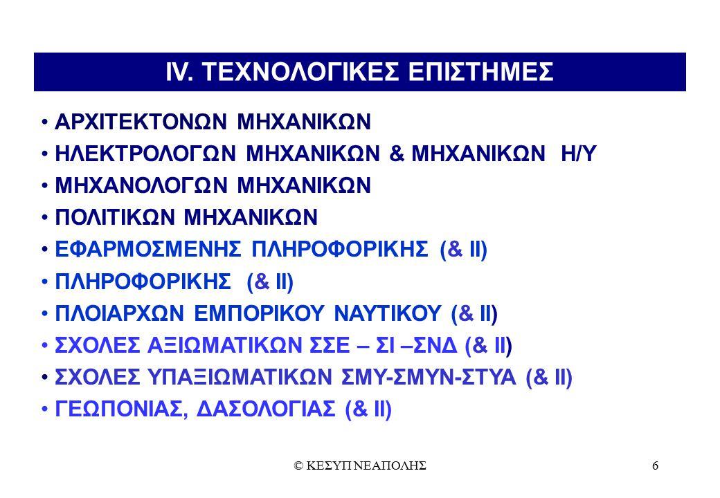© ΚΕΣΥΠ ΝΕΑΠΟΛΗΣ7 V.