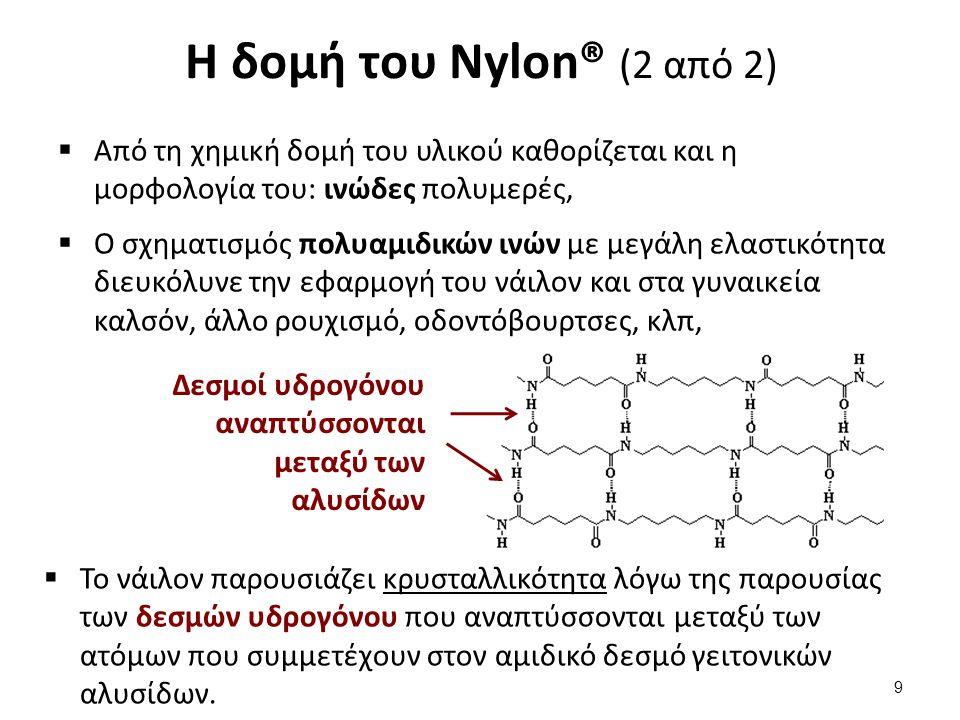 Η δομή του Nylon® (2 από 2)  Από τη χημική δομή του υλικού καθορίζεται και η μορφολογία του: ινώδες πολυμερές,  Ο σχηματισμός πολυαμιδικών ινών με μ