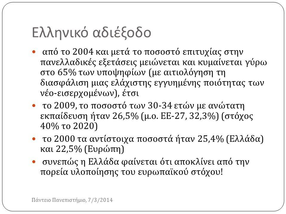 Ελληνικό αδιέξοδο Πάντειο Πανεπιστήμιο, 7/3/2014 από το 2004 και μετά το ποσοστό επιτυχίας στην πανελλαδικές εξετάσεις μειώνεται και κυμαίνεται γύρω σ
