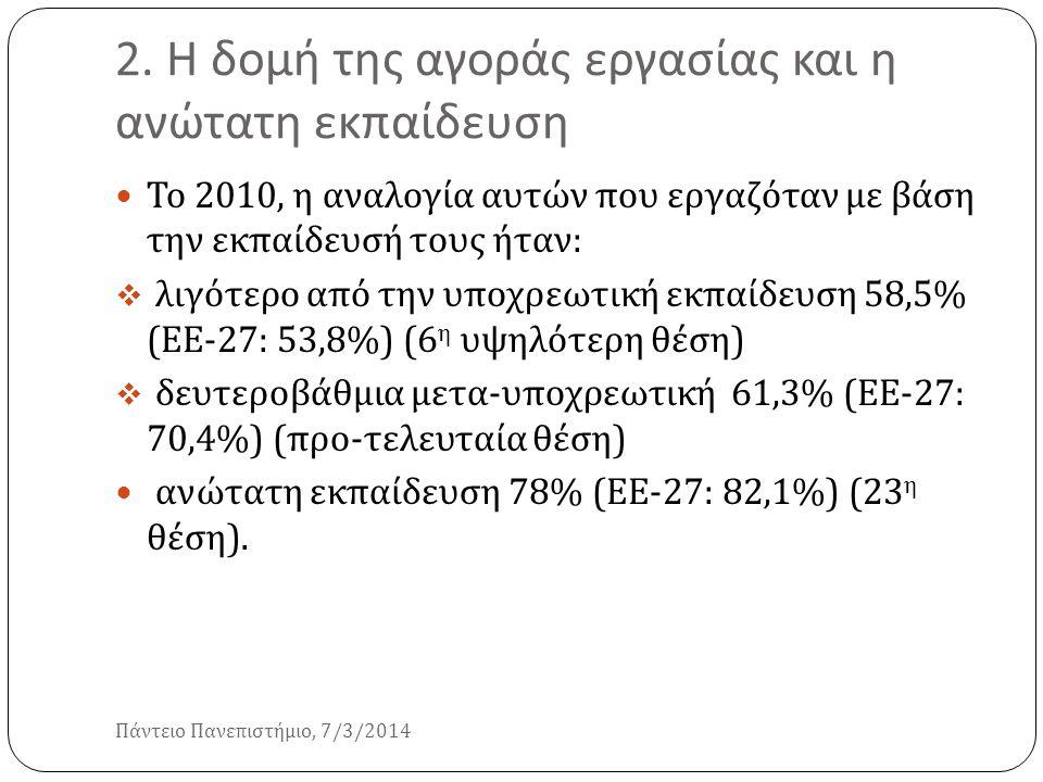 2. Η δομή της αγοράς εργασίας και η ανώτατη εκπαίδευση Πάντειο Πανεπιστήμιο, 7/3/2014 Το 2010, η αναλογία αυτών που εργαζόταν με βάση την εκπαίδευσή τ
