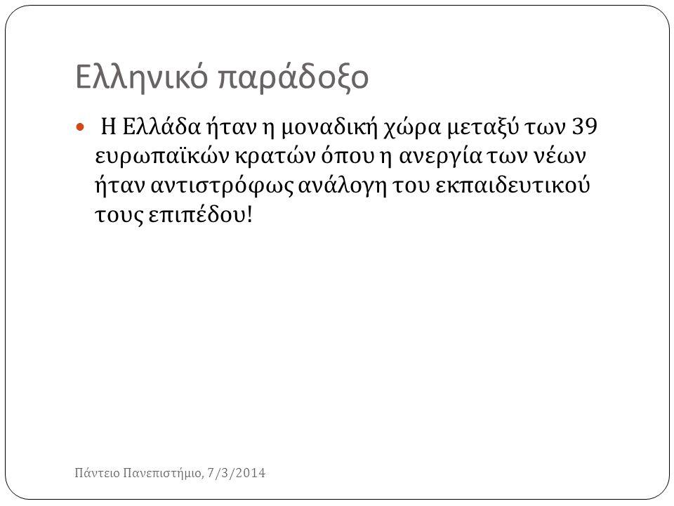 Ελληνικό παράδοξο Πάντειο Πανεπιστήμιο, 7/3/2014 Η Ελλάδα ήταν η μοναδική χώρα μεταξύ των 39 ευρωπαϊκών κρατών όπου η ανεργία των νέων ήταν αντιστρόφω