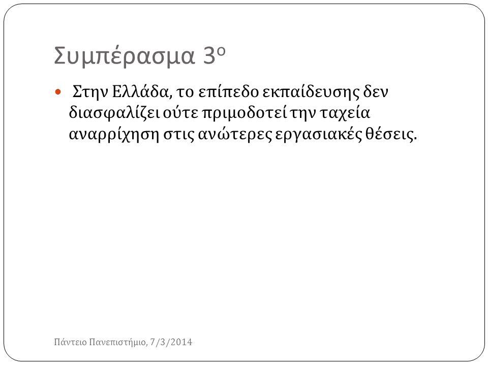 Συμπέρασμα 3 ο Πάντειο Πανεπιστήμιο, 7/3/2014 Στην Ελλάδα, το επίπεδο εκπαίδευσης δεν διασφαλίζει ούτε πριμοδοτεί την ταχεία αναρρίχηση στις ανώτερες