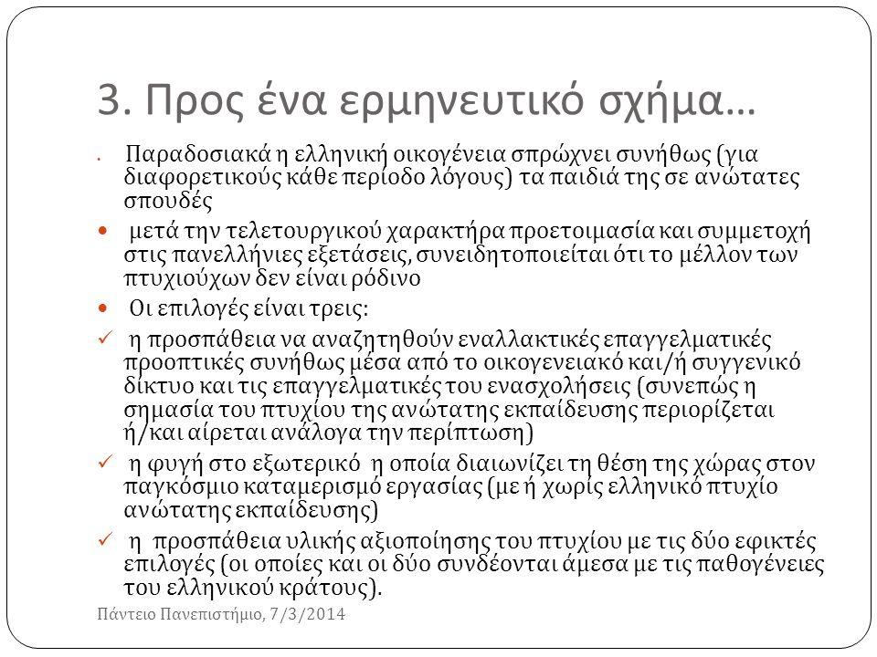 3. Προς ένα ερμηνευτικό σχήμα … Πάντειο Πανεπιστήμιο, 7/3/2014 Παραδοσιακά η ελληνική οικογένεια σπρώχνει συνήθως ( για διαφορετικούς κάθε περίοδο λόγ