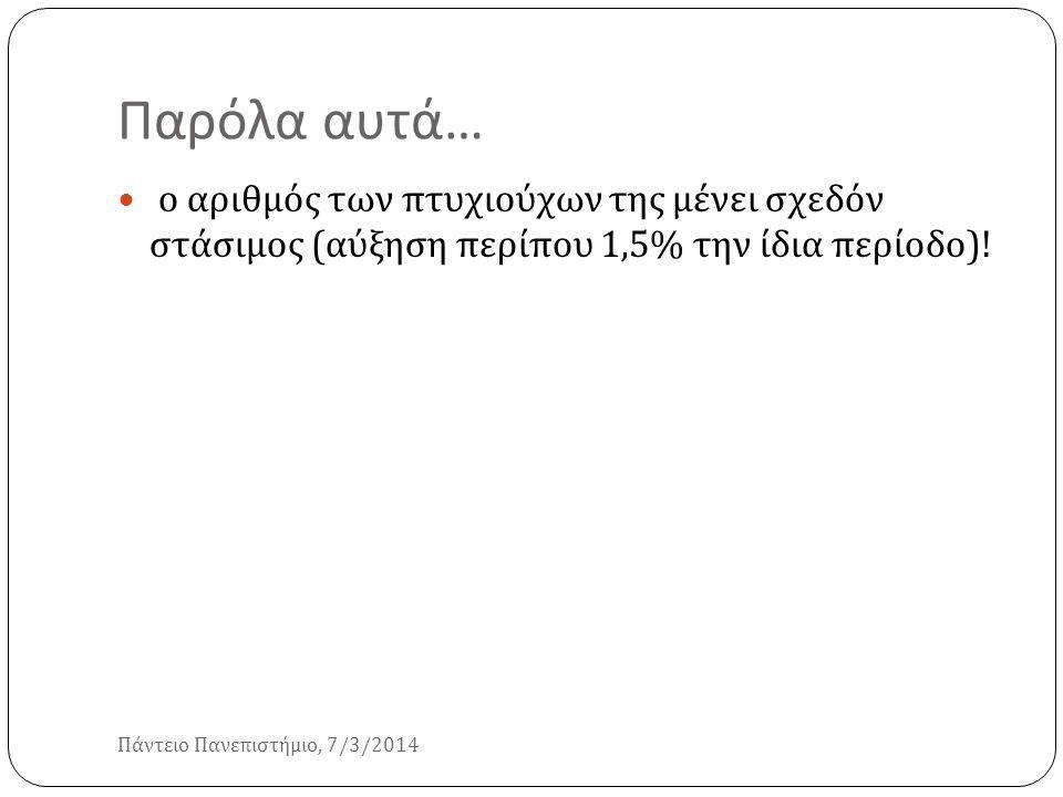 Παρόλα αυτά … Πάντειο Πανεπιστήμιο, 7/3/2014 ο αριθμός των πτυχιούχων της μένει σχεδόν στάσιμος ( αύξηση περίπου 1,5% την ίδια περίοδο )!