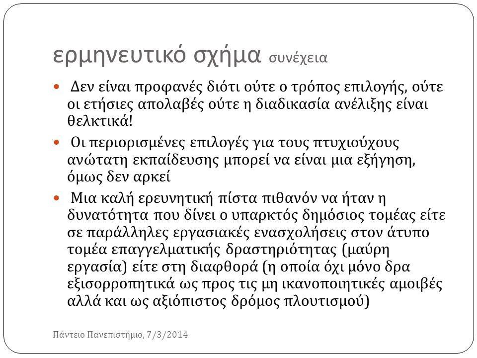 ερμηνευτικό σχήμα συνέχεια Πάντειο Πανεπιστήμιο, 7/3/2014 Δεν είναι προφανές διότι ούτε ο τρόπος επιλογής, ούτε οι ετήσιες απολαβές ούτε η διαδικασία