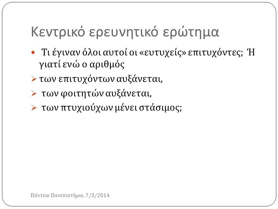 Κεντρικό ερευνητικό ερώτημα Πάντειο Πανεπιστήμιο, 7/3/2014 Τι έγιναν όλοι αυτοί οι « ευτυχείς » επιτυχόντες ; Ή γιατί ενώ ο αριθμός  των επιτυχόντων