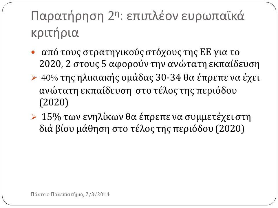 Παρατήρηση 2 η : επιπλέον ευρωπαϊκά κριτήρια Πάντειο Πανεπιστήμιο, 7/3/2014 από τους στρατηγικούς στόχους της ΕΕ για το 2020, 2 στους 5 αφορούν την αν