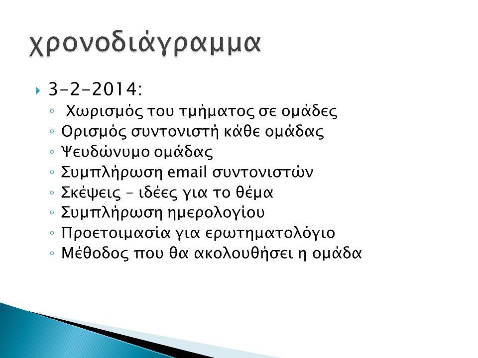 3-2-2014: ◦ Χωρισμός του τμήματος σε ομάδες ◦ Ορισμός συντονιστή κάθε ομάδας ◦ Ψευδώνυμο ομάδας ◦ Συμπλήρωση email συντονιστών ◦ Σκέψεις – ιδέες για το θέμα ◦ Συμπλήρωση ημερολογίου ◦ Προετοιμασία για ερωτηματολόγιο ◦ Μέθοδος που θα ακολουθήσει η ομάδα