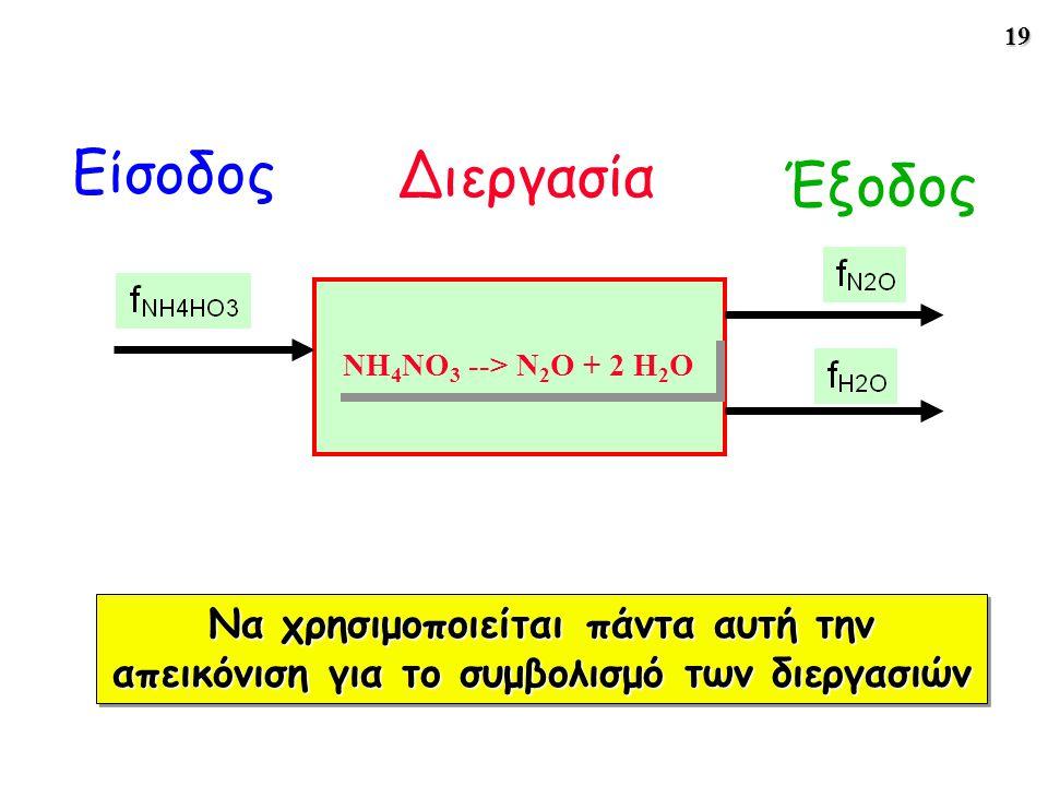 19 NH 4 NO 3 --> N 2 O + 2 H 2 O Είσοδος Έξοδος Διεργασία Να χρησιμοποιείται πάντα αυτή την απεικόνιση για το συμβολισμό των διεργασιών
