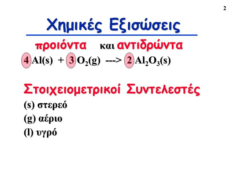 3 Χημικές Εξισώσεις 4 Al(s) + 3 O 2 (g) ---> 2 Al 2 O 3 (s) Η εξίσωση σημαίνει 4 Al άτομα + 3 O 2 μόρια --δίνουν---> 2 μόρια Al 2 O 3 2 μόρια Al 2 O 3 4 moles Al + 3 moles O 2 ---δίνουν---> 2 moles Al 2 O 3 2 moles Al 2 O 3