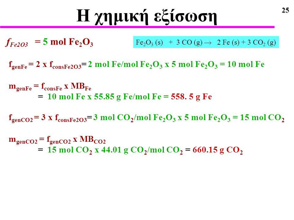 25 Η χημική εξίσωση f Fe2O3 = 5 mol Fe 2 O 3 f genFe = 2 x f consFe2O3 = 2 mol Fe/mol Fe 2 O 3 x 5 mol Fe 2 O 3 = 10 mol Fe m genFe = f consFe x MB Fe