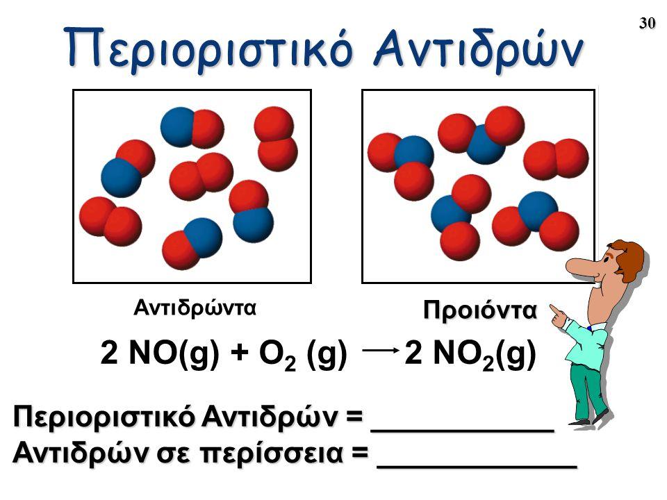 30 Περιοριστικό Αντιδρών ΑντιδρώνταΠροιόντα 2 NO(g) + O 2 (g) 2 NO 2 (g) Περιοριστικό Αντιδρών = ___________ Αντιδρών σε περίσσεια = ____________