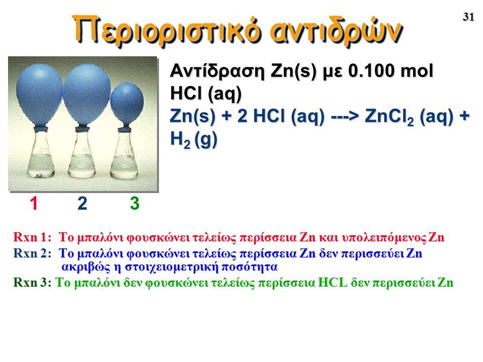 31 Rxn 1: To μπαλόνι φουσκώνει τελείως περίσσεια Zn και υπολειπόμενος Zn Rxn 2: To μπαλόνι φουσκώνει τελείως περίσσεια Zn δεν περισσεύει Zn ακριβώς η