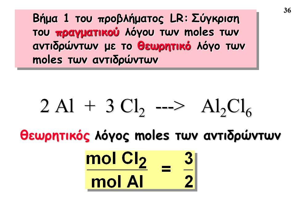 36 2 Al + 3 Cl 2 ---> Al 2 Cl 6 θεωρητικός λόγος moles των αντιδρώντων Βήμα 1 του προβλήματος LR:Σύγκριση του πραγματικού λόγου των moles των αντιδρών