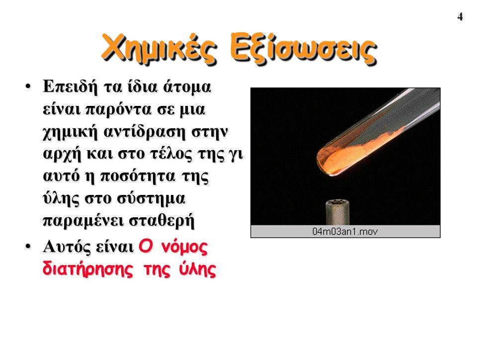35 Βήμα 1 του προβλήματος LR: Σύγκριση του πραγματικού λόγου των moles των αντιδρώντων με το θεωρητικό λόγο των moles των αντιδρώντων