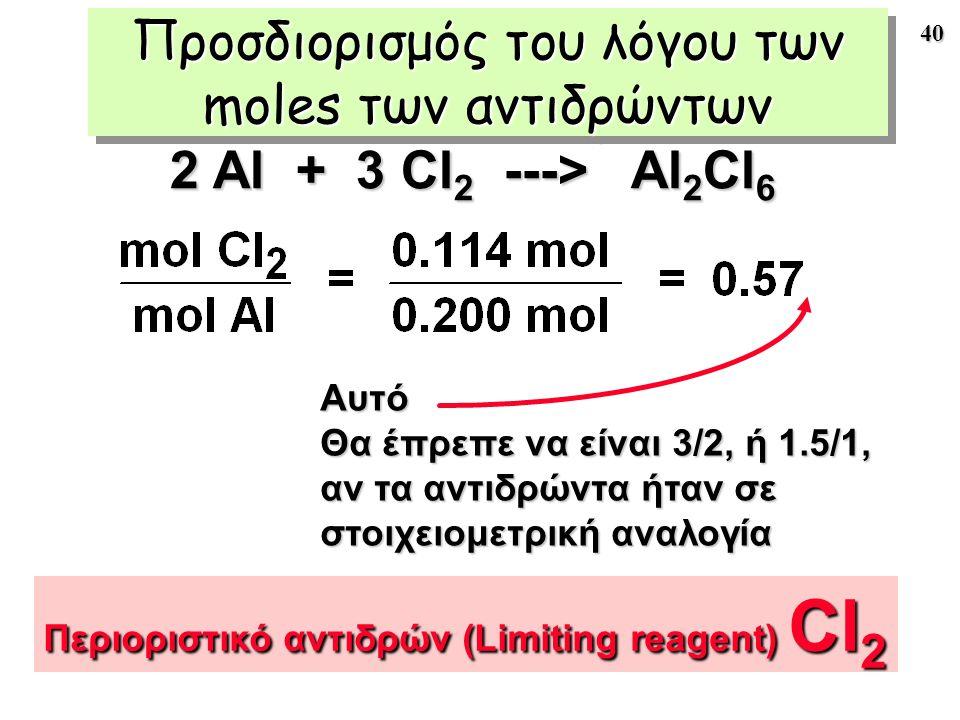 40 Προσδιορισμός του λόγου των moles των αντιδρώντων Αυτό Θα έπρεπε να είναι 3/2, ή 1.5/1, αν τα αντιδρώντα ήταν σε στοιχειομετρική αναλογία Περιοριστ