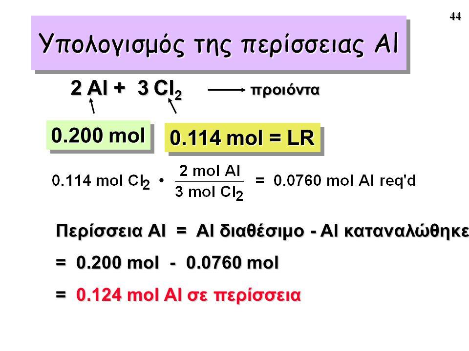 44 2 Al + 3 Cl 2 προιόντα 0.200 mol 0.114 mol = LR Υπολογισμός της περίσσειας Al Περίσσεια Al = Al διαθέσιμο - Al καταναλώθηκε = 0.200 mol - 0.0760 mo