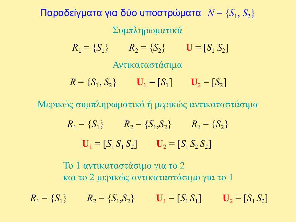 Παραδείγματα για δύο υποστρώματα N = {S 1, S 2 } Συμπληρωματικά R 1 = {S 1 }R 2 = {S 2 }U = [S 1 S 2 ] Αντικαταστάσιμα R = {S 1, S 2 } U 1 = [S 1 ] U