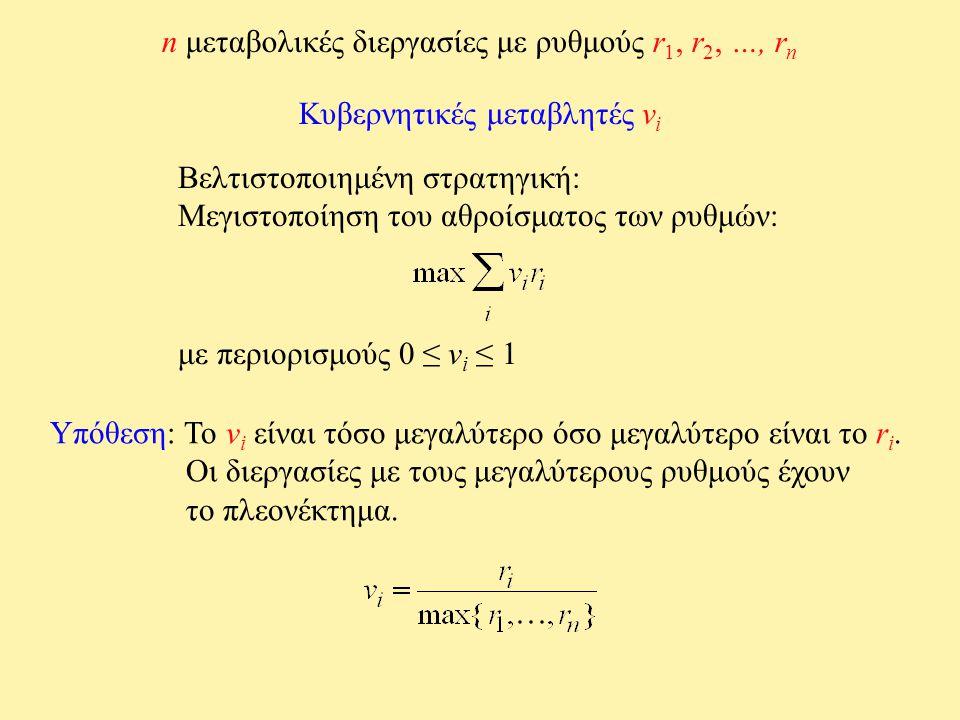 n μεταβολικές διεργασίες με ρυθμούς r 1, r 2, …, r n Κυβερνητικές μεταβλητές v i Βελτιστοποιημένη στρατηγική: Μεγιστοποίηση του αθροίσματος των ρυθμών