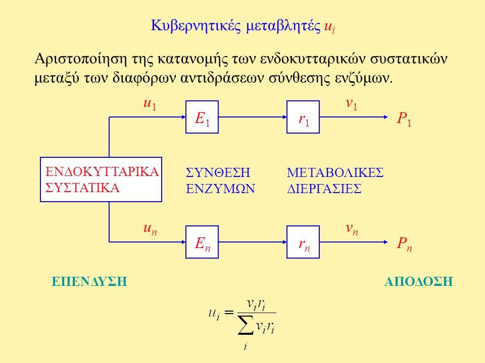 Κυβερνητικές μεταβλητές u i Αριστοποίηση της κατανομής των ενδοκυτταρικών συστατικών μεταξύ των διαφόρων αντιδράσεων σύνθεσης ενζύμων. ΕΝΔΟΚΥΤΤΑΡΙΚΑ Σ
