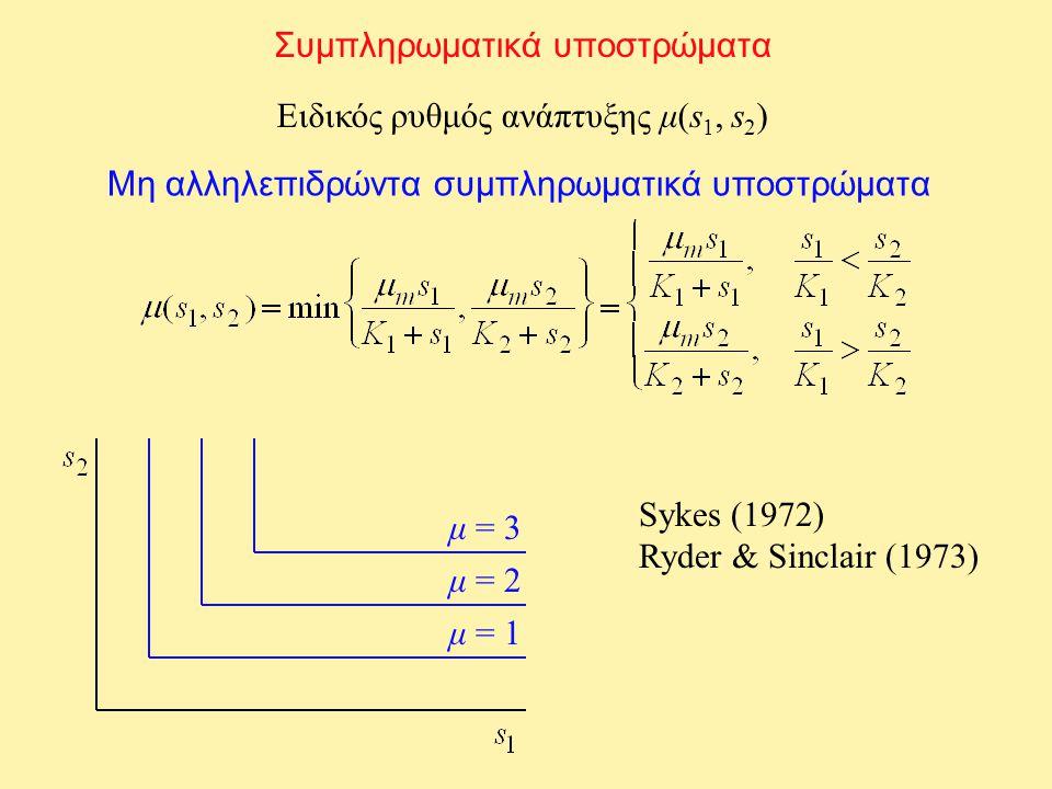 Συμπληρωματικά υποστρώματα Ειδικός ρυθμός ανάπτυξης μ(s 1, s 2 ) Μη αλληλεπιδρώντα συμπληρωματικά υποστρώματα μ = 1 μ = 2 μ = 3 Sykes (1972) Ryder & S