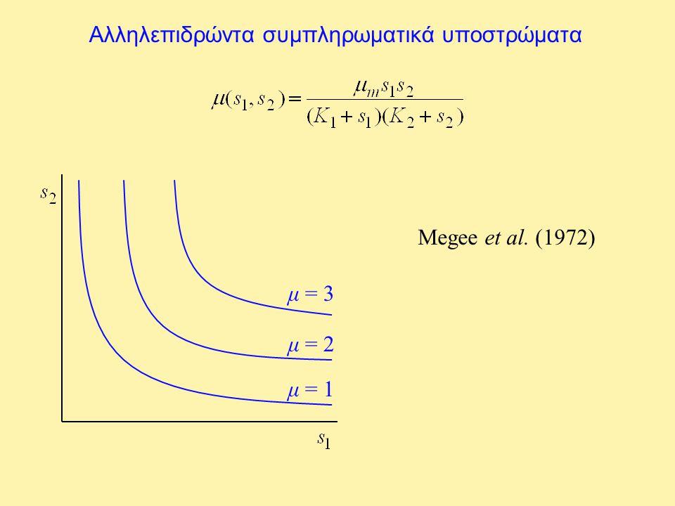 Αλληλεπιδρώντα συμπληρωματικά υποστρώματα μ = 1 μ = 2 μ = 3 Megee et al. (1972)