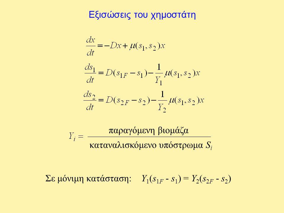 Εξισώσεις του χημοστάτη παραγόμενη βιομάζα καταναλισκόμενο υπόστρωμα S i Σε μόνιμη κατάσταση: Y 1 (s 1F - s 1 ) = Y 2 (s 2F - s 2 )