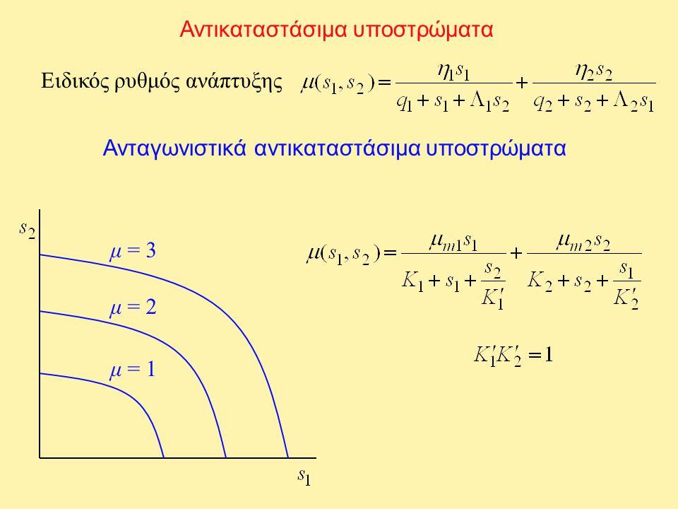 Αντικαταστάσιμα υποστρώματα Ειδικός ρυθμός ανάπτυξης Ανταγωνιστικά αντικαταστάσιμα υποστρώματα μ = 1 μ = 2 μ = 3