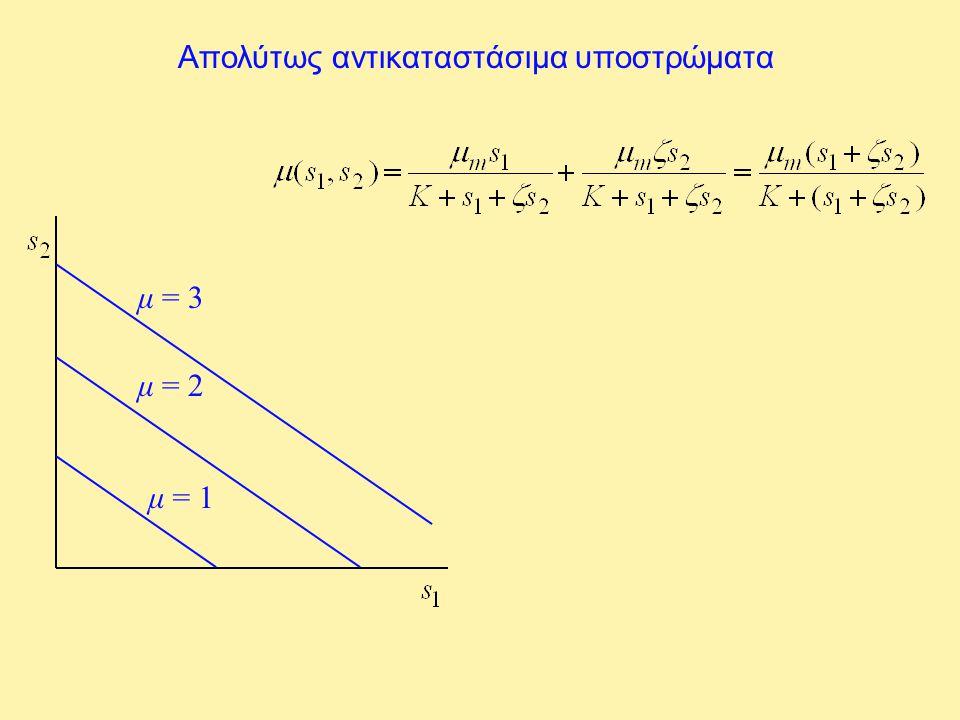Απολύτως αντικαταστάσιμα υποστρώματα μ = 1 μ = 2 μ = 3