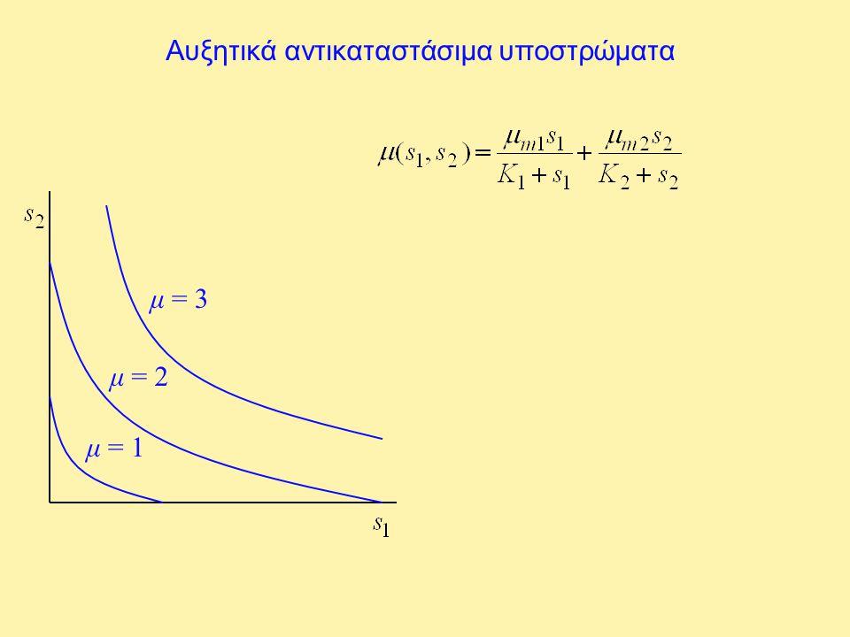 Αυξητικά αντικαταστάσιμα υποστρώματα μ = 1 μ = 2 μ = 3