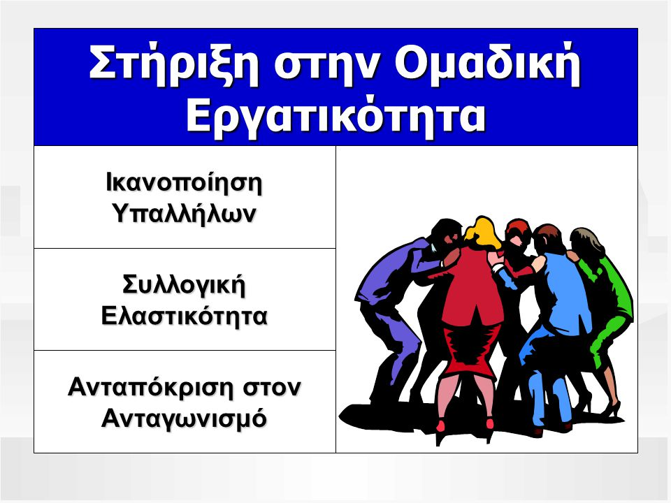 Στήριξη στην Ομαδική Εργατικότητα ΙκανοποίησηΥπαλλήλων ΣυλλογικήΕλαστικότητα Ανταπόκριση στον Ανταγωνισμό