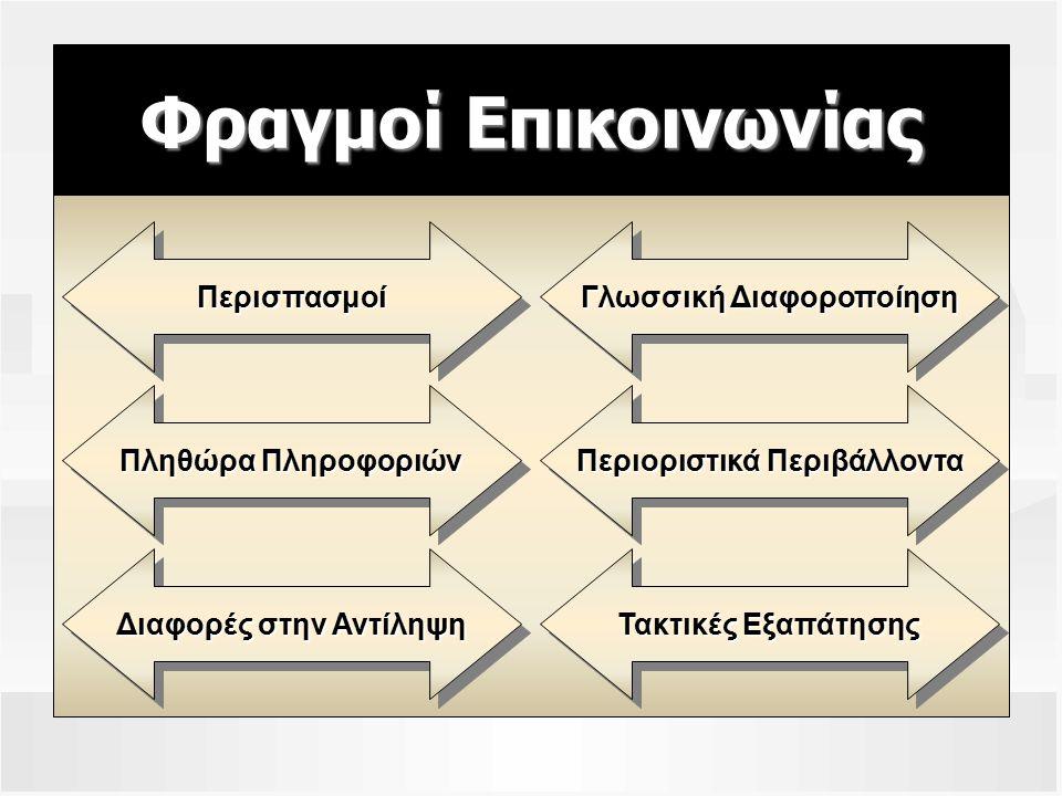 Φραγμοί Επικοινωνίας ΠερισπασμοίΠερισπασμοί Πληθώρα Πληροφοριών Διαφορές στην Αντίληψη Γλωσσική Διαφοροποίηση Περιοριστικά Περιβάλλοντα Τακτικές Εξαπάτησης
