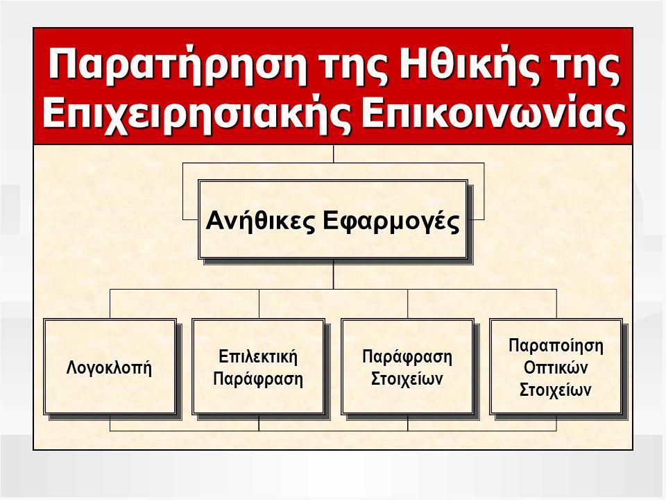Παρατήρηση της Ηθικής της Επιχειρησιακής Επικοινωνίας Ανήθικες Εφαρμογές ΛογοκλοπήΛογοκλοπήΕπιλεκτικήΠαράφρασηΕπιλεκτικήΠαράφρασηΠαράφρασηΣτοιχείωνΠαράφρασηΣτοιχείωνΠαραποίησηΟπτικώνΣτοιχείωνΠαραποίησηΟπτικώνΣτοιχείων