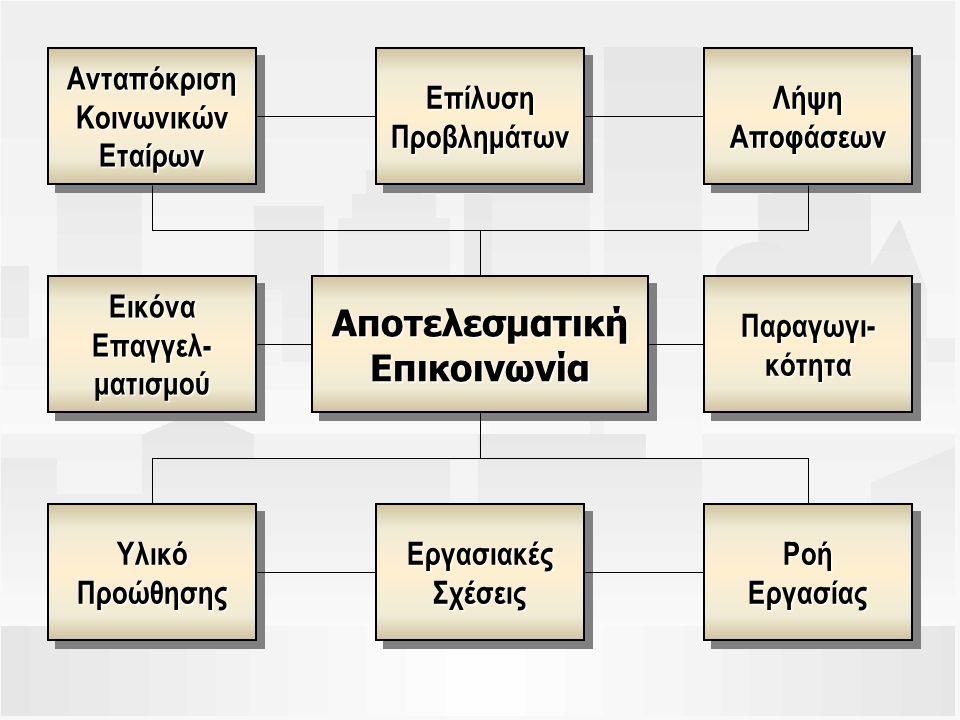 ΛήψηΑποφάσεωνΛήψηΑποφάσεωνΑνταπόκρισηΚοινωνικώνΕταίρωνΑνταπόκρισηΚοινωνικώνΕταίρων ΥλικόΠροώθησηςΥλικόΠροώθησηςΡοήΕργασίαςΡοήΕργασίας Παραγωγι-κότηταΠαραγωγι-κότηταΕικόναΕπαγγελ-ματισμούΕικόναΕπαγγελ-ματισμού ΕπίλυσηΠροβλημάτωνΕπίλυσηΠροβλημάτων ΕργασιακέςΣχέσειςΕργασιακέςΣχέσεις ΑποτελεσματικήΕπικοινωνίαΑποτελεσματικήΕπικοινωνία