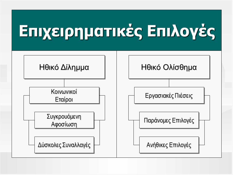 Επιχειρηματικές Επιλογές Ηθικό Δίλημμα ΚοινωνικοίΕταίροιΚοινωνικοίΕταίροι ΣυγκρουόμενηΑφοσίωσηΣυγκρουόμενηΑφοσίωση Δύσκολες Συναλλαγές Ηθικό Ολίσθημα Εργασιακές Πιέσεις Παράνομες Επιλογές Ανήθικες Επιλογές
