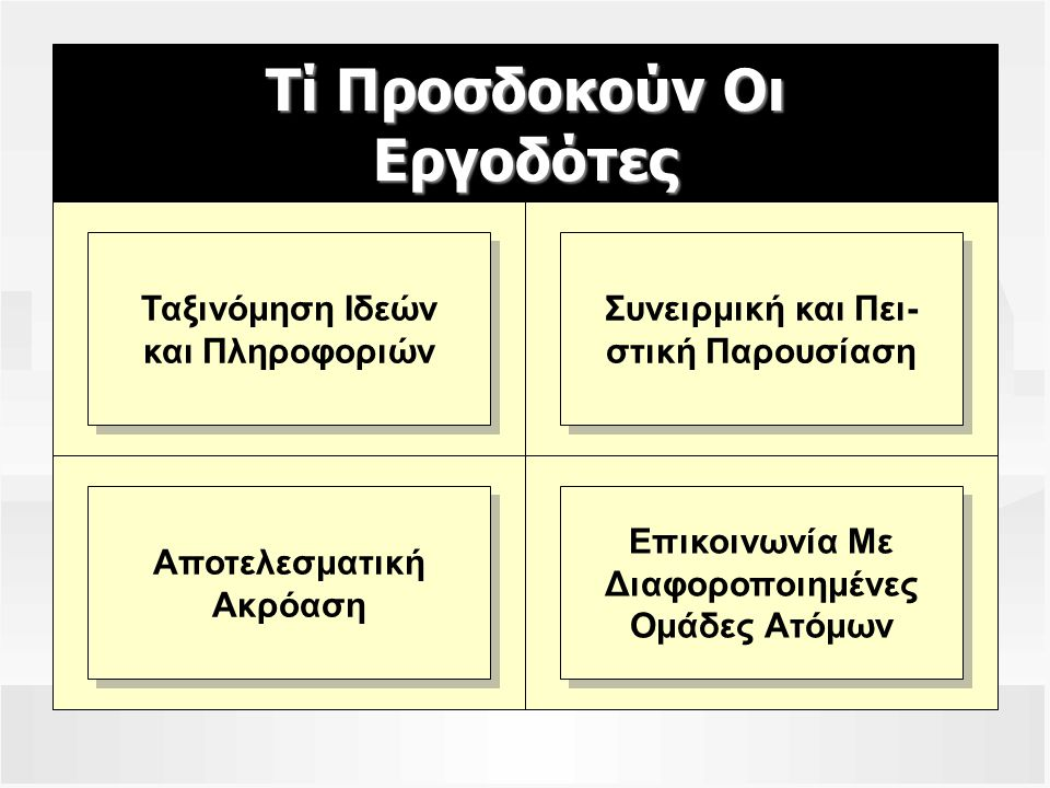 Τί Προσδοκούν Οι Εργοδότες Χρήση Τεχνολογιών Επικοινωνίας Χρήση Τεχνολογιών Επικοινωνίας Κατοχή Ποιοτικής Ομιλίας και Γραφής Κατοχή Ποιοτικής Ομιλίας και Γραφής Εφαρμογή Επαγγελμα- τικής Συμπεριφοράς Εφαρμογή Επαγγελμα- τικής Συμπεριφοράς Ηθική Επικοινωνία Ηθική Επικοινωνία