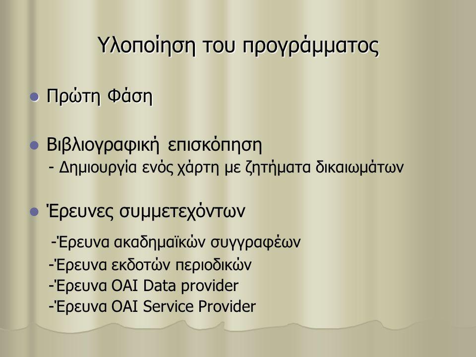 Υλοποίηση του προγράμματος Πρώτη Φάση Πρώτη Φάση Βιβλιογραφική επισκόπηση - Δημιουργία ενός χάρτη με ζητήματα δικαιωμάτων Έρευνες συμμετεχόντων -Έρευνα ακαδημαϊκών συγγραφέων -Έρευνα εκδοτών περιοδικών -Έρευνα OAI Data provider -Έρευνα OAI Service Provider