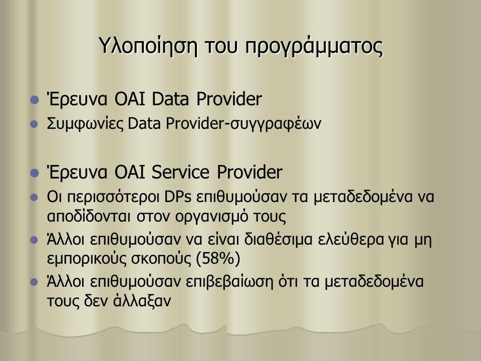 Υλοποίηση του προγράμματος Έρευνα OAI Data Provider Συμφωνίες Data Provider-συγγραφέων Έρευνα OAI Service Provider Οι περισσότεροι DPs επιθυμούσαν τα μεταδεδομένα να αποδίδονται στον οργανισμό τους Άλλοι επιθυμούσαν να είναι διαθέσιμα ελεύθερα για μη εμπορικούς σκοπούς (58%) Άλλοι επιθυμούσαν επιβεβαίωση ότι τα μεταδεδομένα τους δεν άλλαξαν