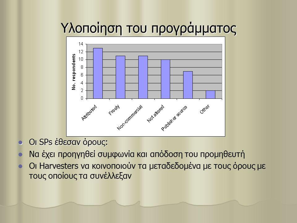 Υλοποίηση του προγράμματος Οι SPs έθεσαν όρους: Οι SPs έθεσαν όρους: Να έχει προηγηθεί συμφωνία και απόδοση του προμηθευτή Οι Harvesters να κοινοποιούν τα μεταδεδομένα με τους όρους με τους οποίους τα συνέλλεξαν