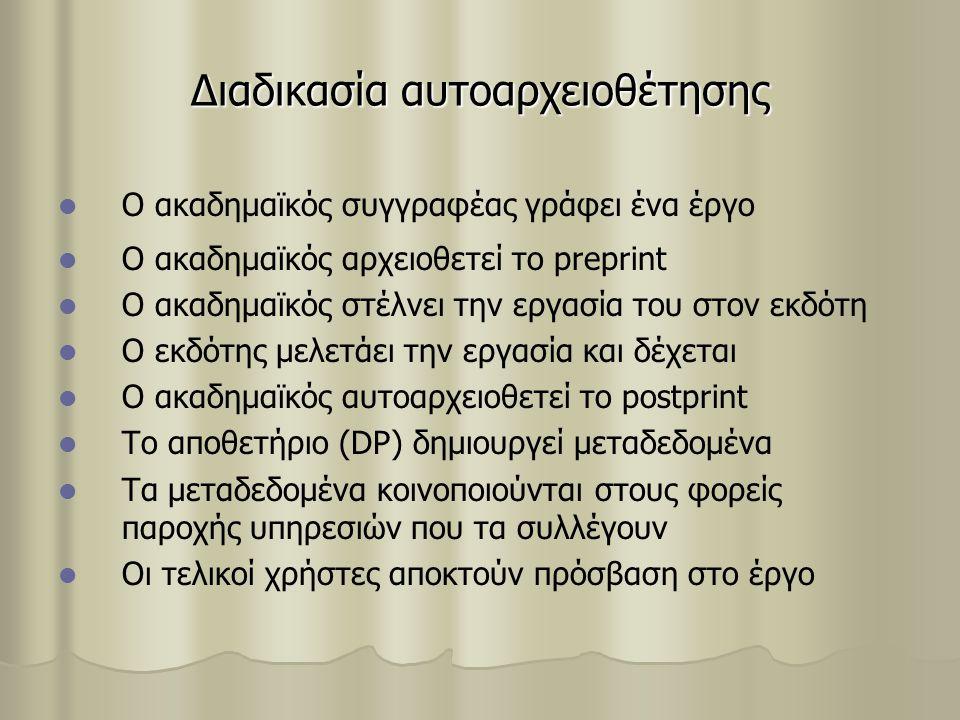 Διαδικασία αυτοαρχειοθέτησης Ο ακαδημαϊκός συγγραφέας γράφει ένα έργο Ο ακαδημαϊκός αρχειοθετεί το preprint Ο ακαδημαϊκός στέλνει την εργασία του στον εκδότη Ο εκδότης μελετάει την εργασία και δέχεται Ο ακαδημαϊκός αυτοαρχειοθετεί το postprint Το αποθετήριο (DP) δημιουργεί μεταδεδομένα Τα μεταδεδομένα κοινοποιούνται στους φορείς παροχής υπηρεσιών που τα συλλέγουν Οι τελικοί χρήστες αποκτούν πρόσβαση στο έργο