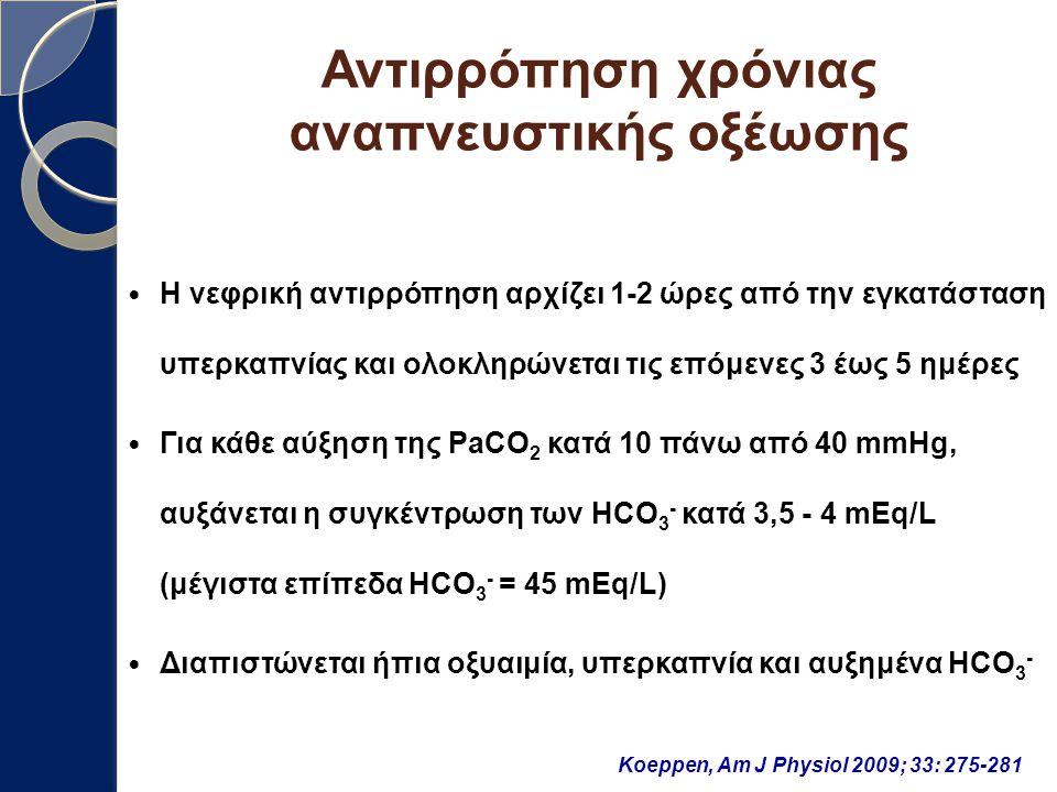 Αντιρρόπηση χρόνιας αναπνευστικής οξέωσης Η νεφρική αντιρρόπηση αρχίζει 1-2 ώρες από την εγκατάσταση υπερκαπνίας και ολοκληρώνεται τις επόμενες 3 έως