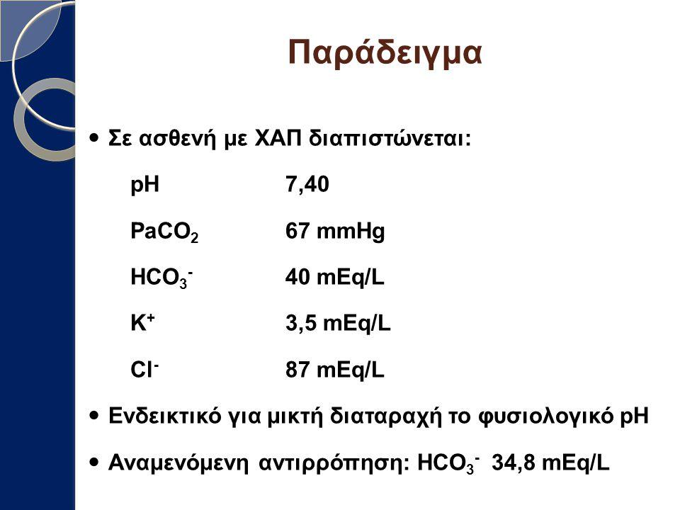 Παράδειγμα Σε ασθενή με ΧΑΠ διαπιστώνεται: pH7,40 PaCO 2 67 mmHg HCO 3 - 40 mEq/L K + 3,5 mEq/L Cl - 87 mEq/L Ενδεικτικό για μικτή διαταραχή το φυσιολ