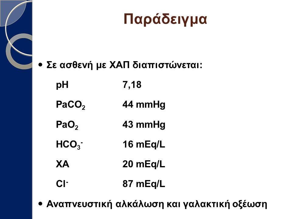Παράδειγμα Σε ασθενή με ΧΑΠ διαπιστώνεται: pH7,18 PaCO 2 44 mmHg PaO 2 43 mmHg HCO 3 - 16 mEq/L XA20 mEq/L Cl - 87 mEq/L Αναπνευστική αλκάλωση και γαλ