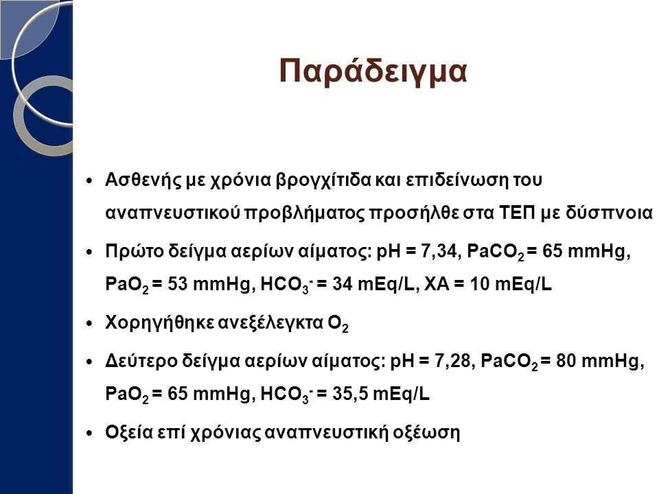 Παράδειγμα Ασθενής με χρόνια βρογχίτιδα και επιδείνωση του αναπνευστικού προβλήματος προσήλθε στα ΤΕΠ με δύσπνοια Πρώτο δείγμα αερίων αίματος: pH = 7,