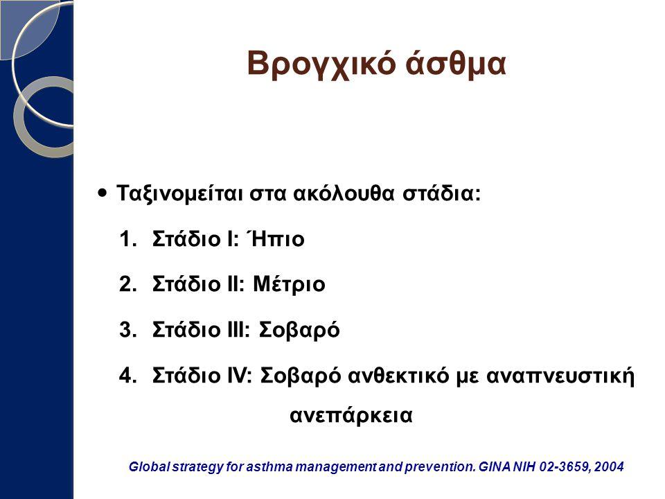 Βρογχικό άσθμα Ταξινομείται στα ακόλουθα στάδια: 1.Στάδιο Ι: Ήπιο 2.Στάδιο ΙΙ: Μέτριο 3.Στάδιο ΙΙΙ: Σοβαρό 4.Στάδιο IV: Σοβαρό ανθεκτικό με αναπνευστι